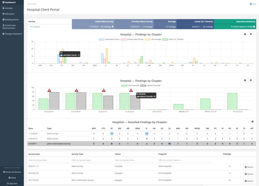 Custom Web App – Survey Software